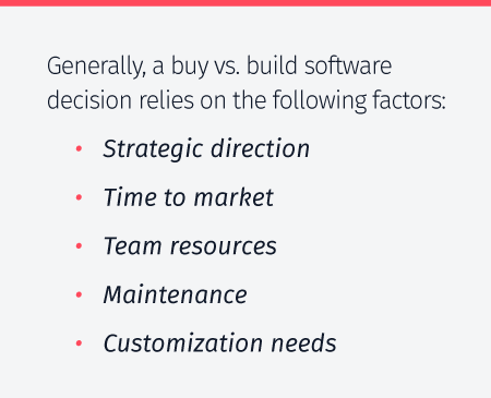 Generally, a buy vs. build software decision relies on the following factors