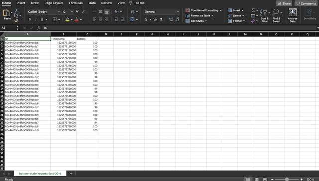 sample-data-output