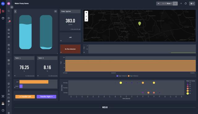 plc_demo_dashboard_visual