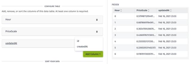 Data Table Block Custom Configuration