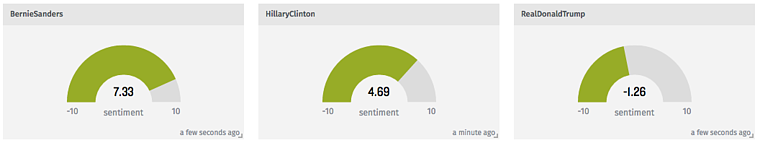 Sentiment_score.png