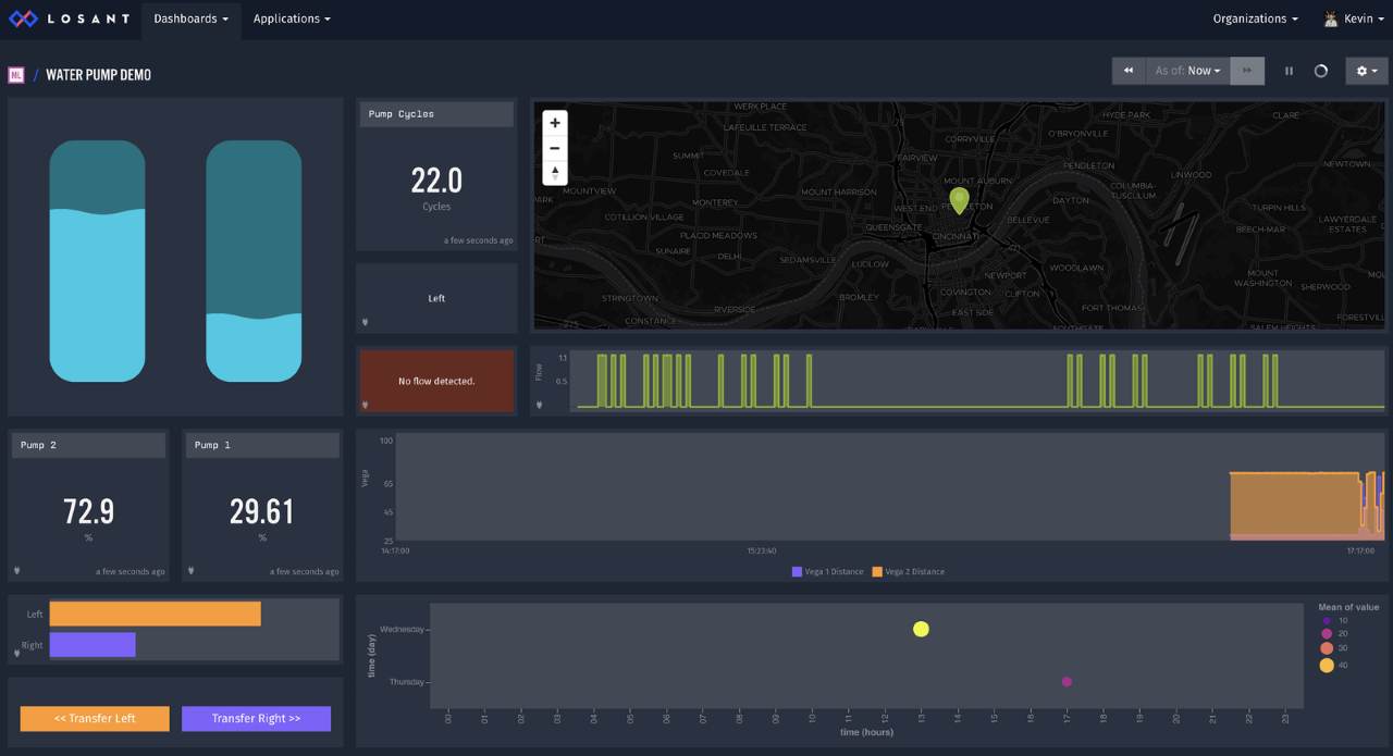 Losant water pump demo dashboard