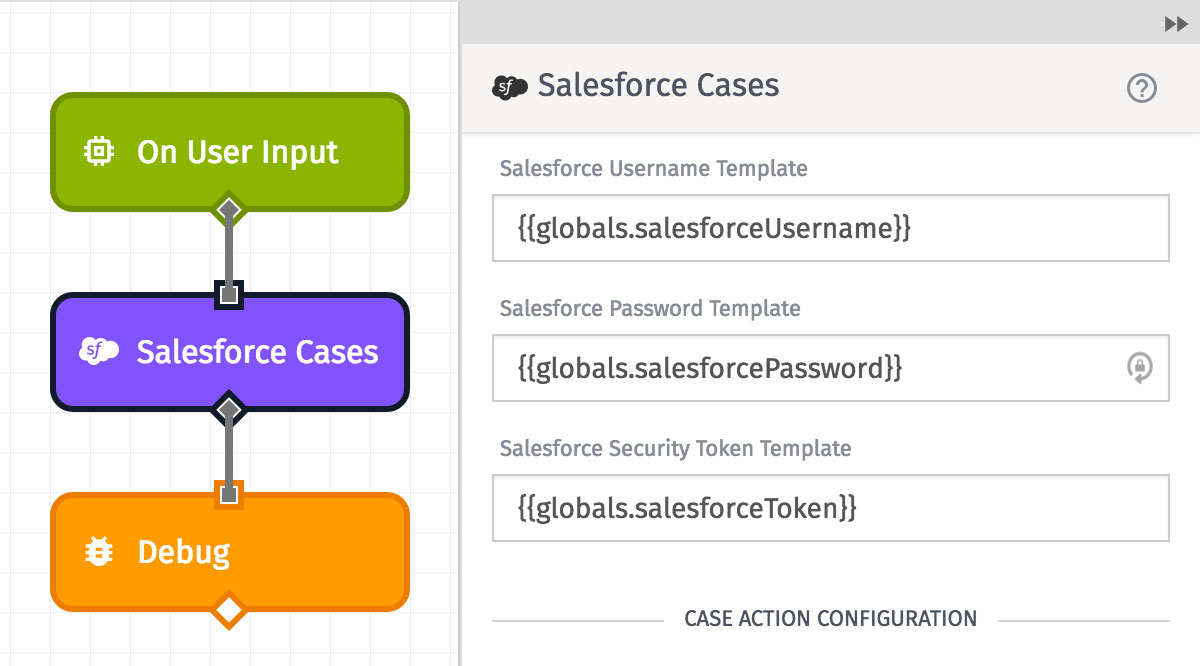 Salesforce Node