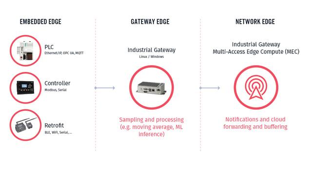network-edge-diagram-1