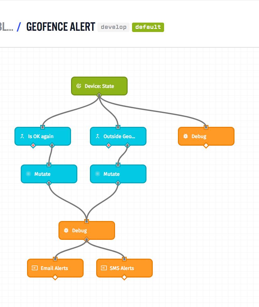 geofence-alert-workflow.png