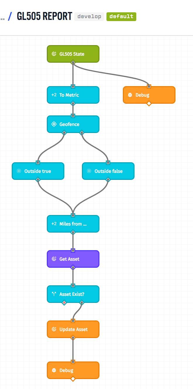 gl505-report-workflow.png
