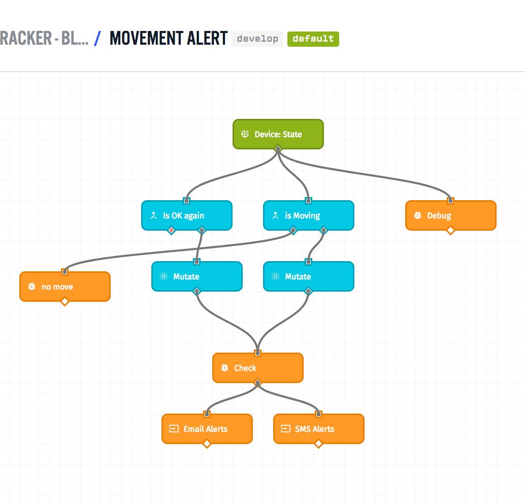 movement-alert-workflow.png