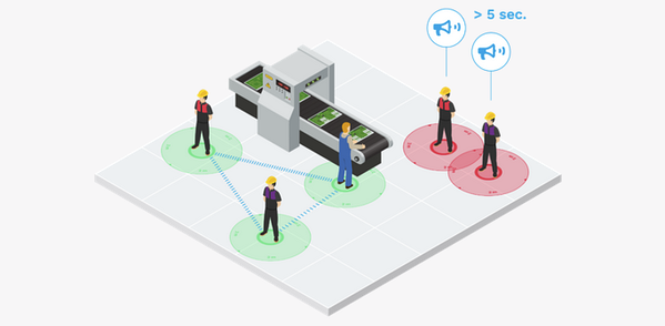 IoT Contact Tracing illustration