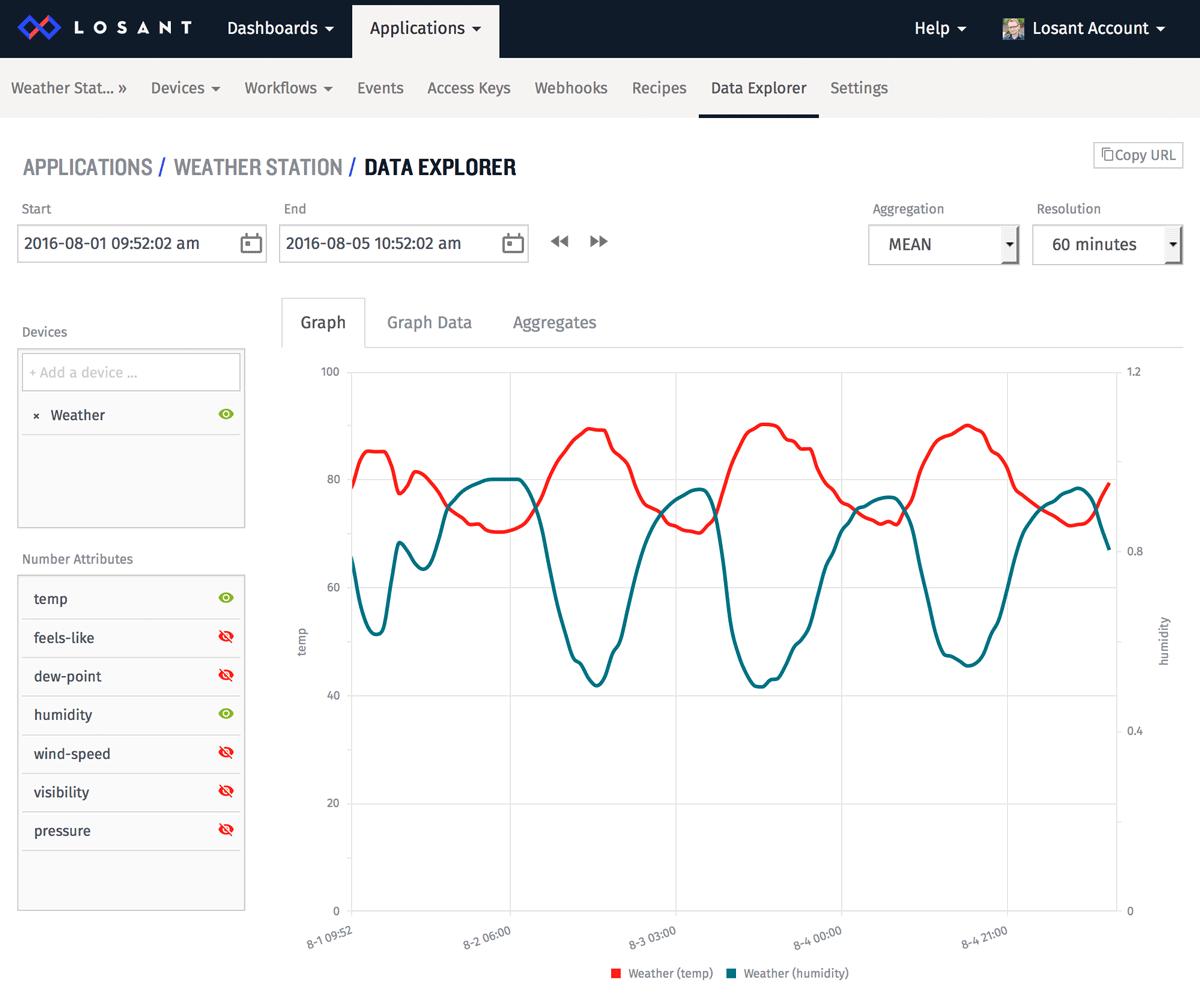 data-explorer-screenshot.png
