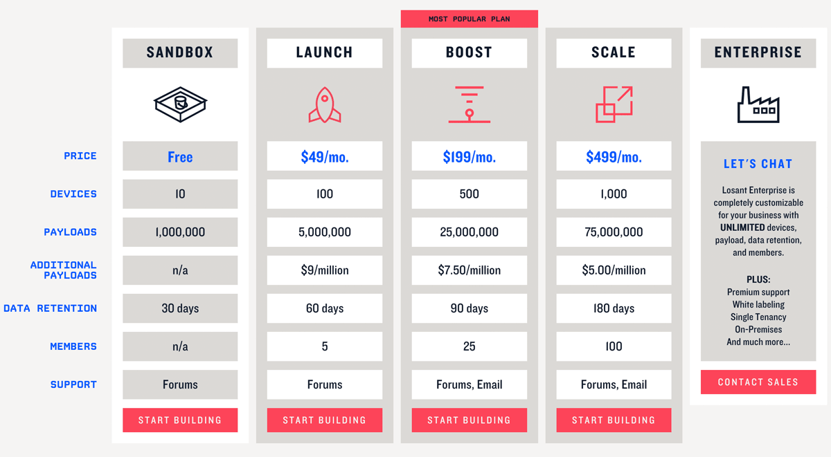 pricing-table-2.png