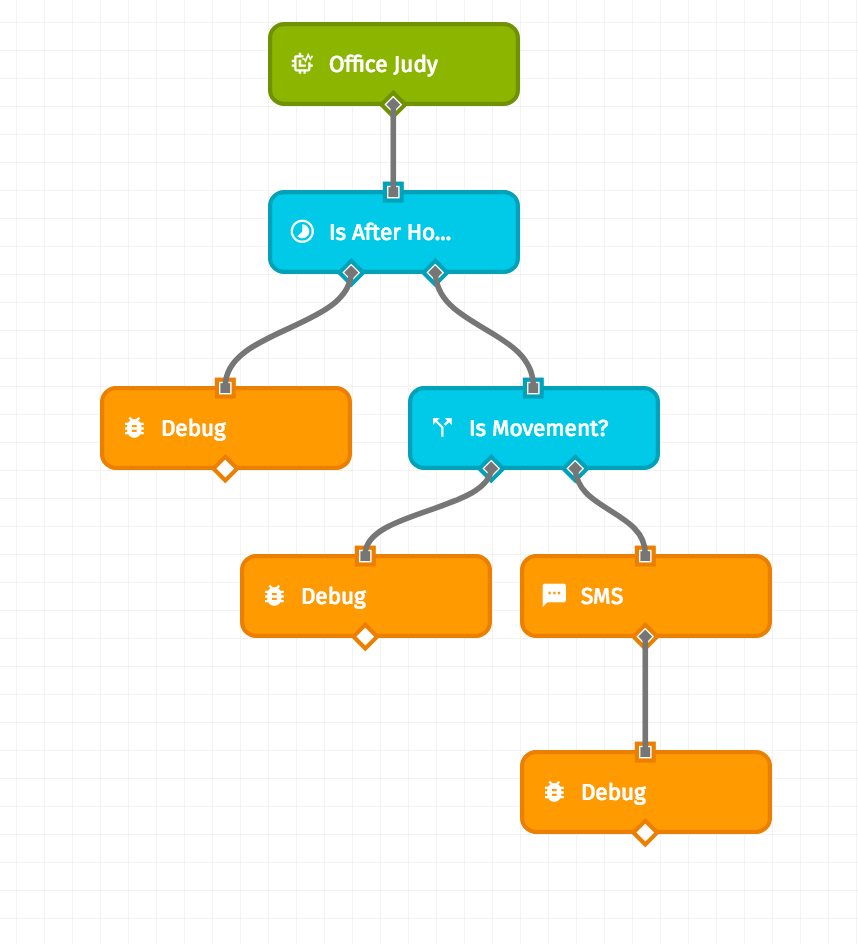 losant-iot-workflow-example