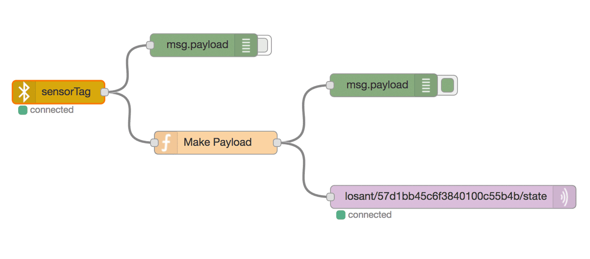 workflow-complete.png