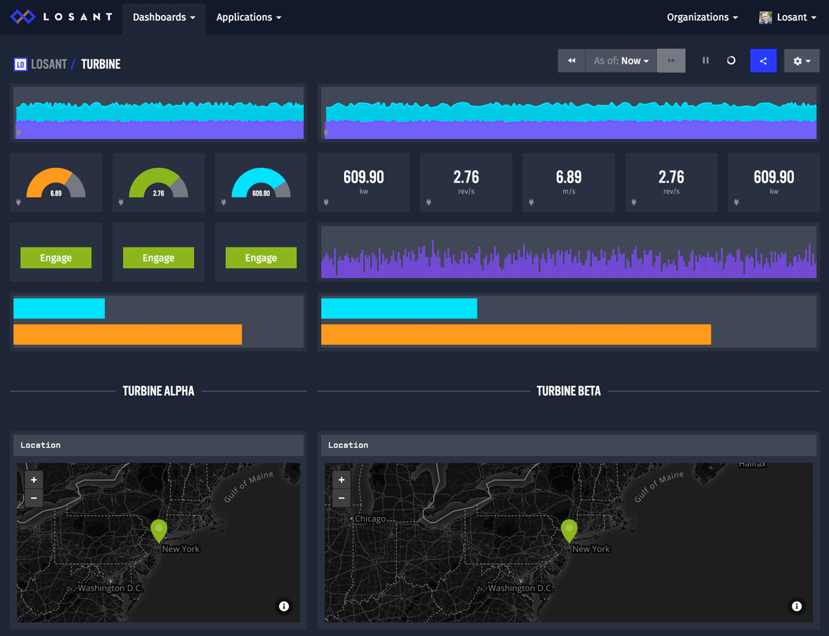 losant-dashboard.png