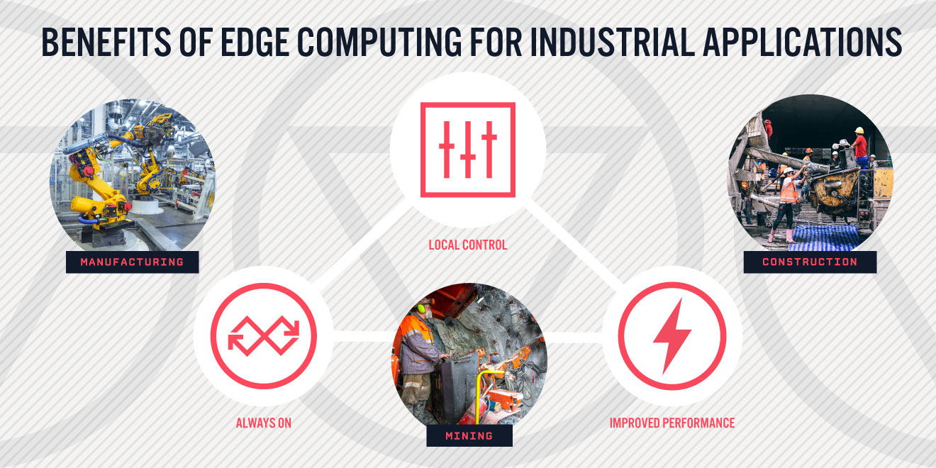 Benefits of Edge Computing Diagram