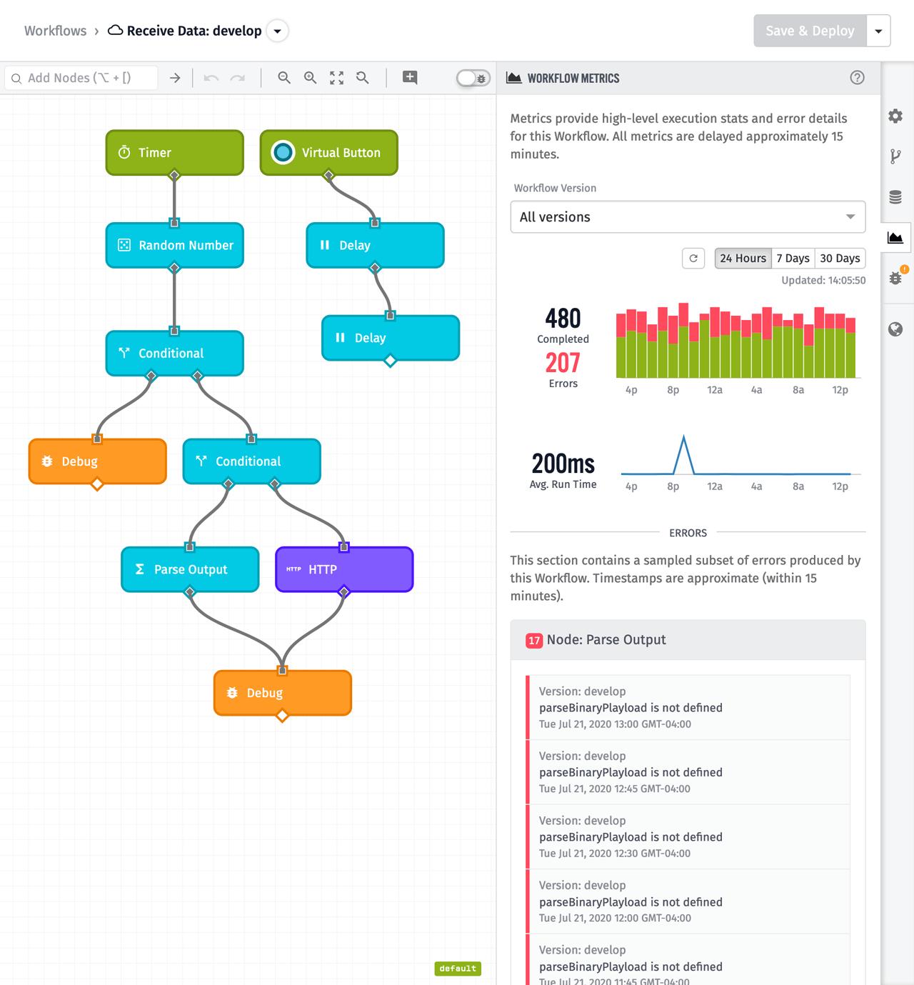 Losant Workflow Metrics