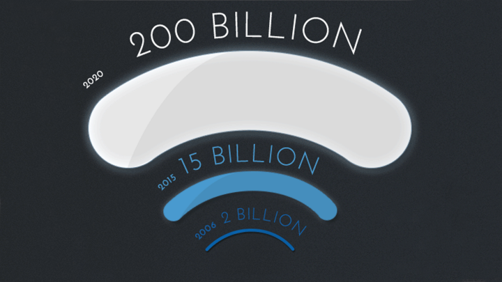 iot-ingfx-billions-16x9.png.rendition.intel.web.720.405.png