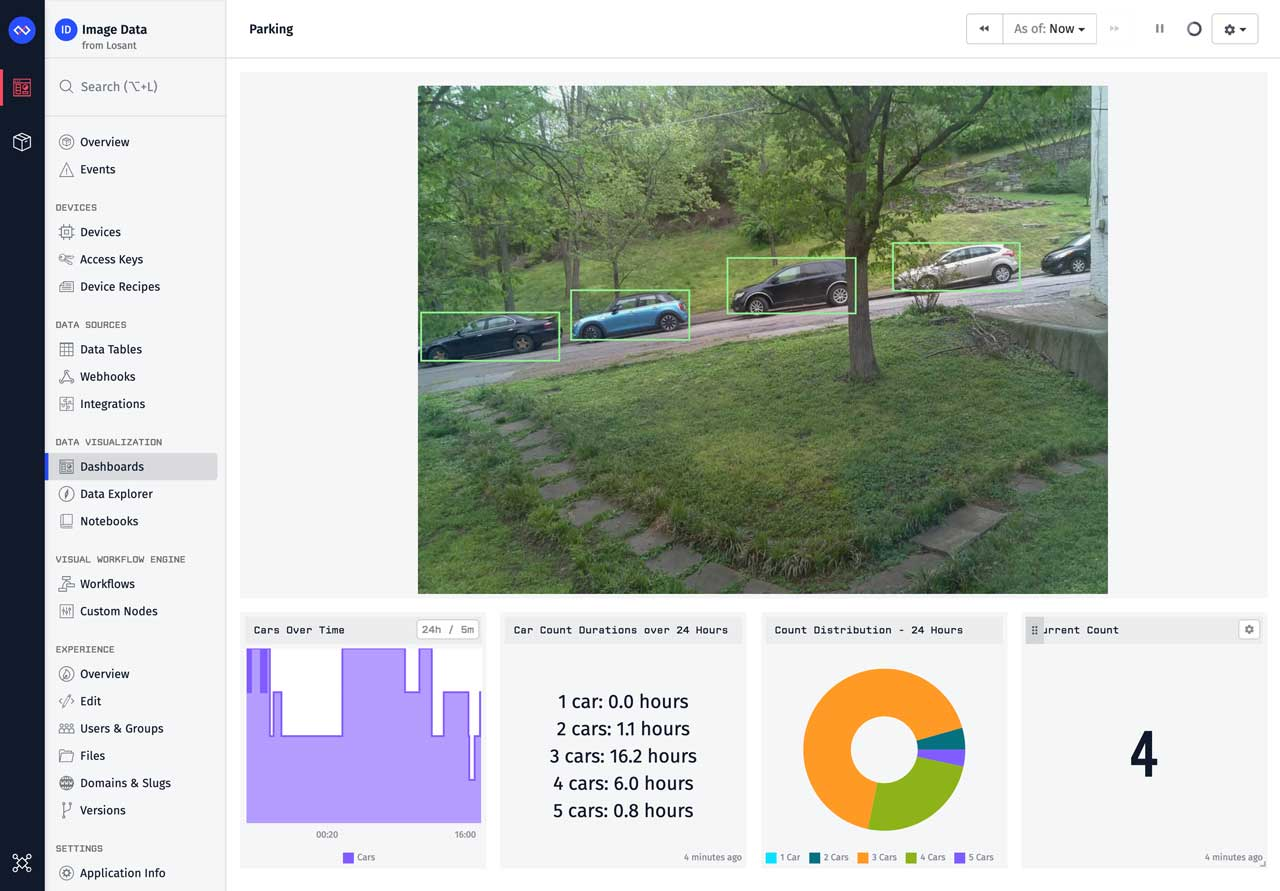 Losant Dashboard with Cars Identified