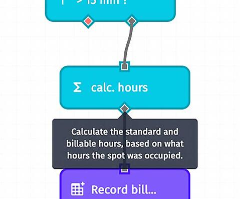 calculate-hours(3)