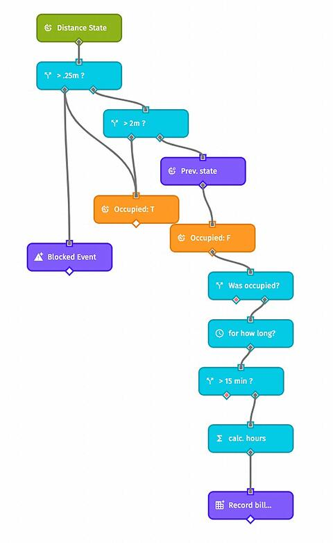 improving-the-workflow(2)
