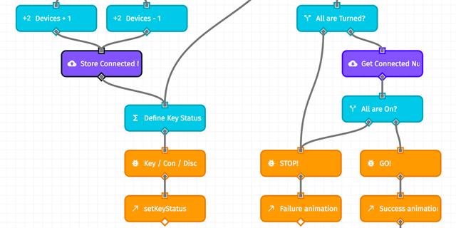 Losant application enablement platform workflow