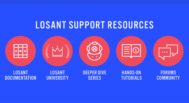 Losant has many resources for support available.