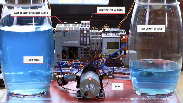 Water pump demo of industrial monitoring solution using an Allen-Bradley PLC and an edge compute device.