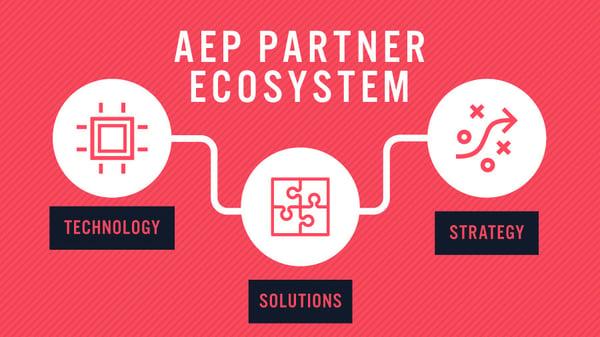 IoT AEP Partner Ecosystem