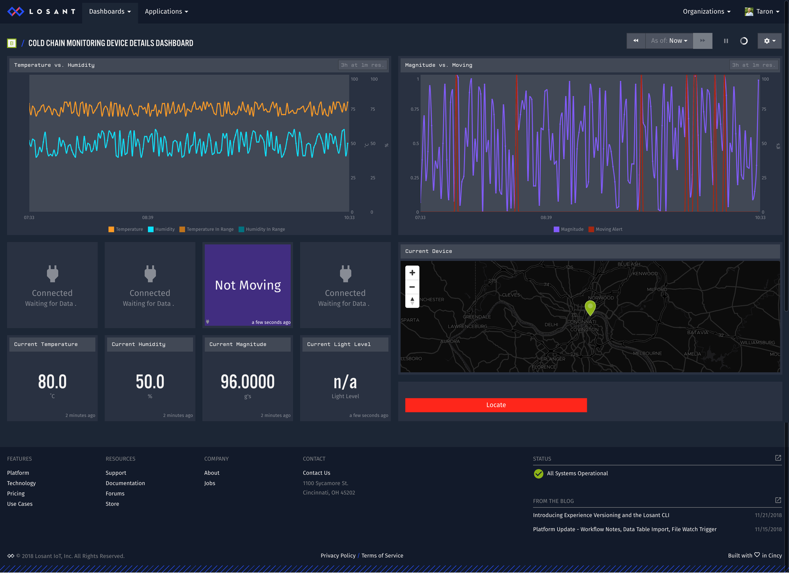 Losant Cold Chain Monitoring Dashboard