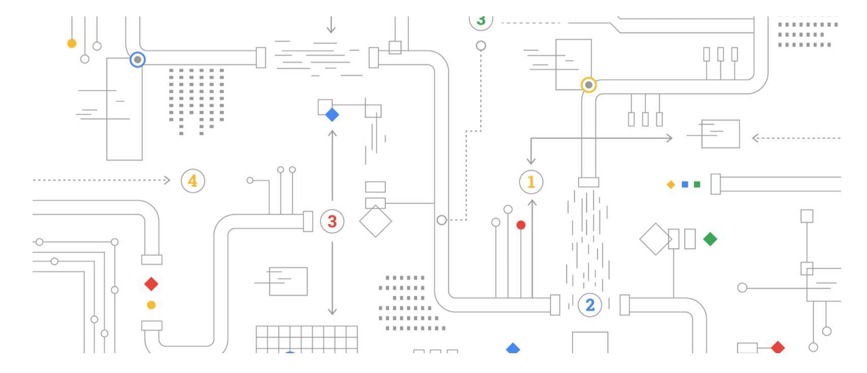 Google Cloud Inference API