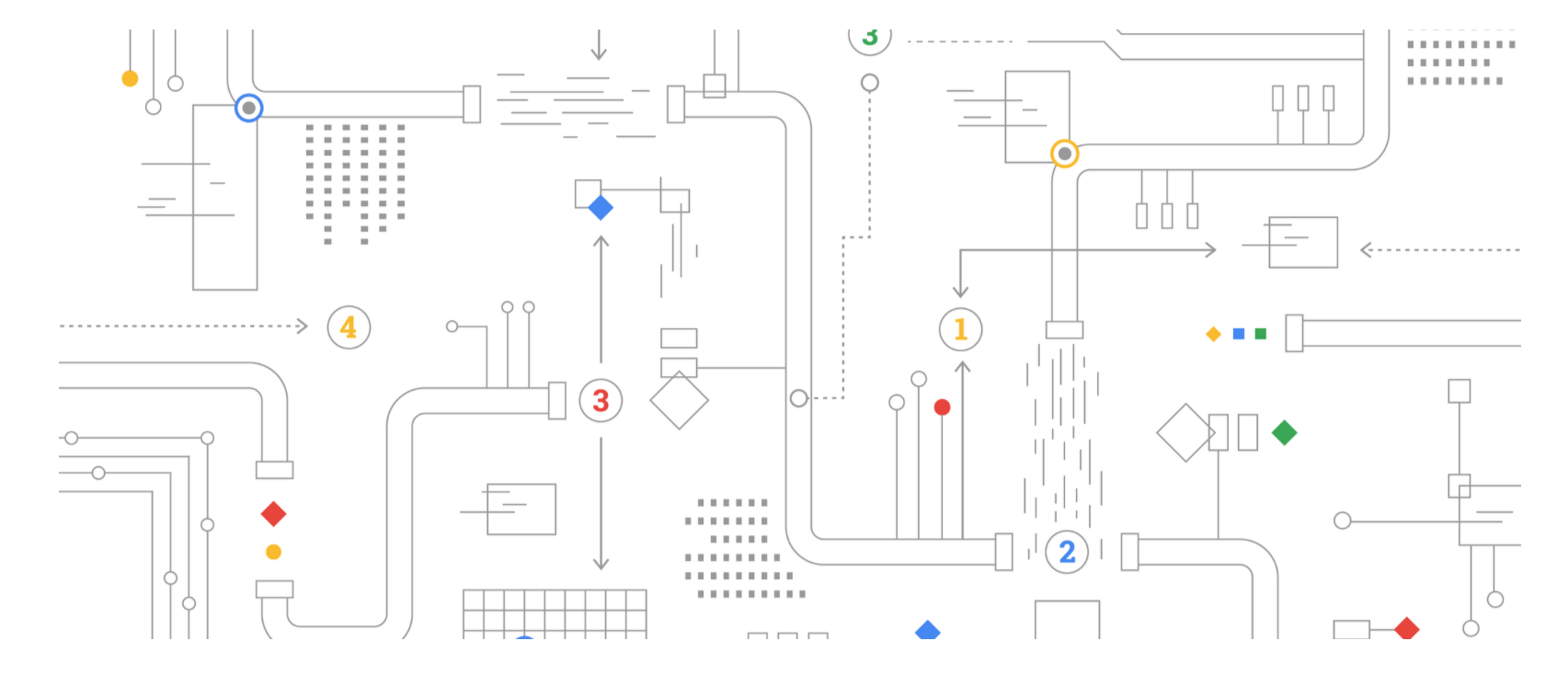Google Cloud Inference API
