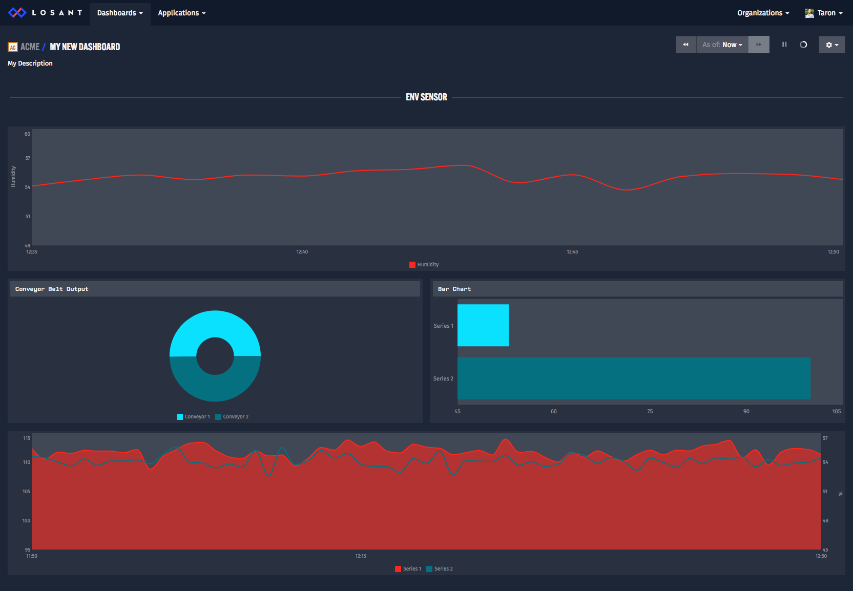 A Losant IoT Dashboard