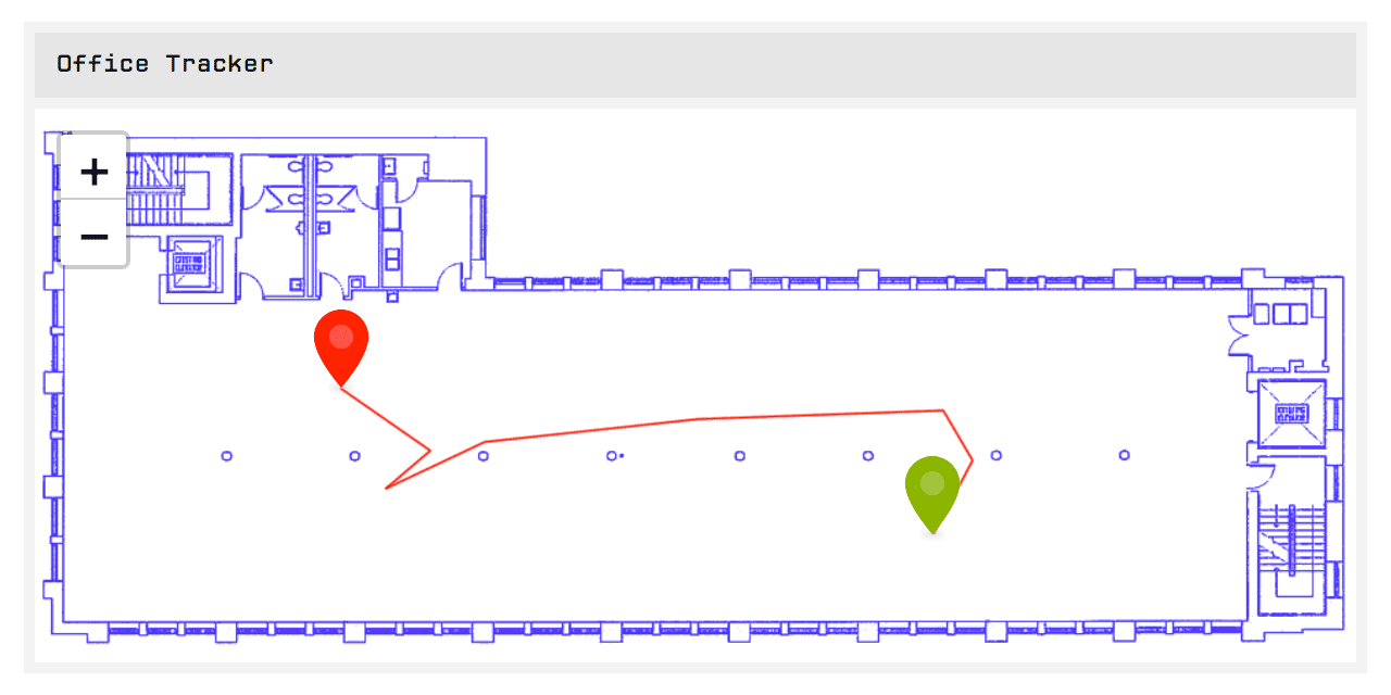 Indoor Location Asset Tracking Chart