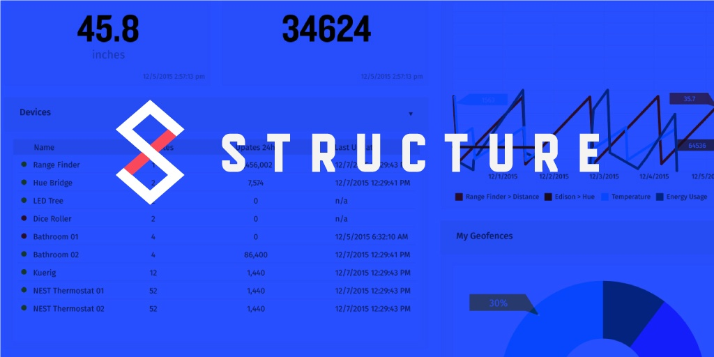 structure-blogImage-header-01.jpg