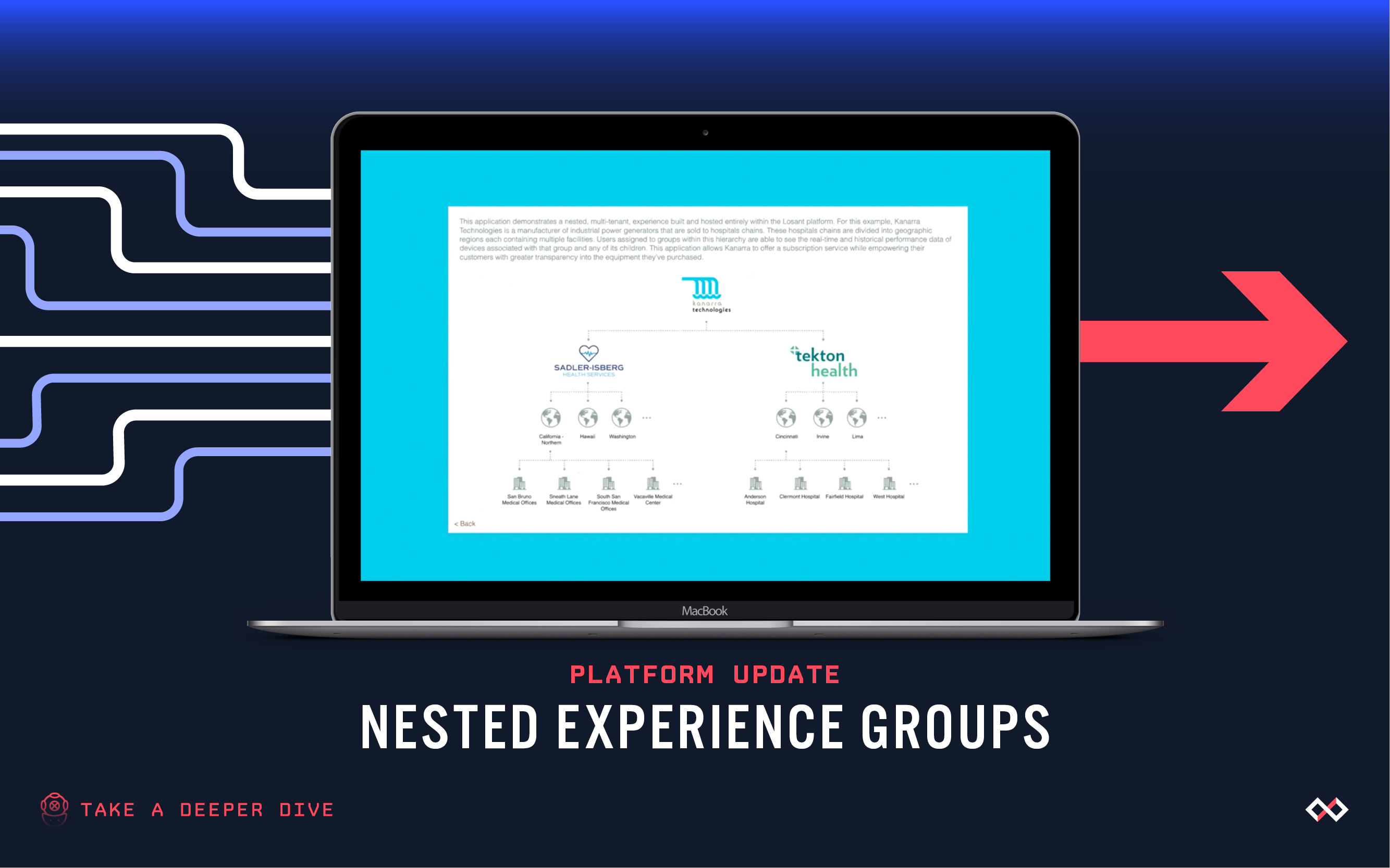 Nested Experience Groups Webinar