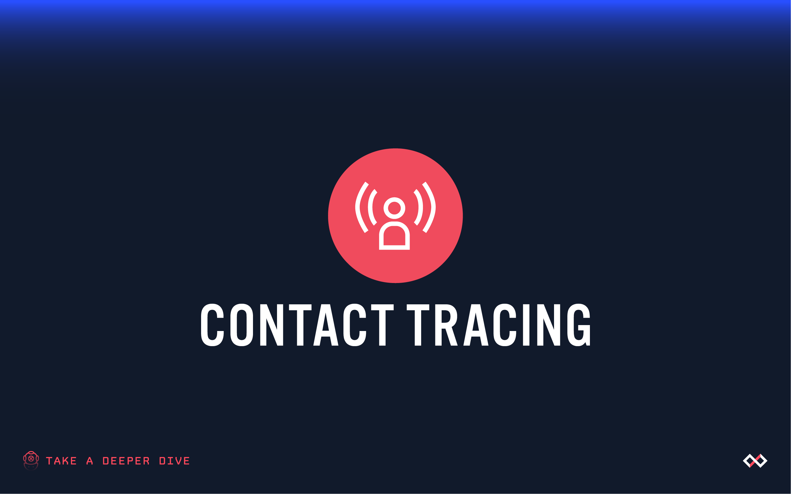 Contact Tracing with Losant