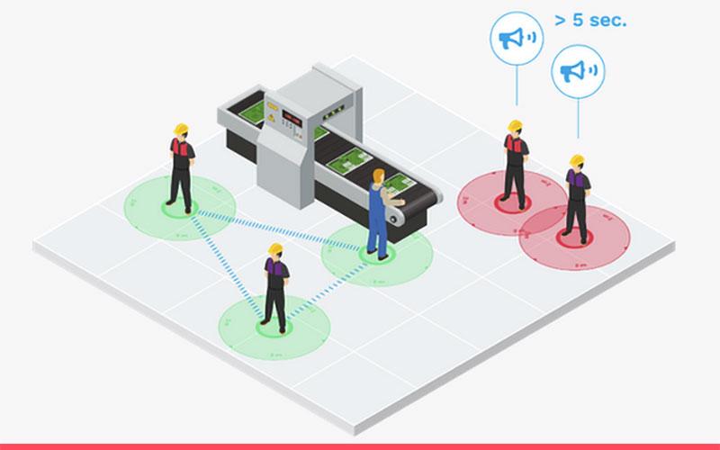 Contact Tracing simulation