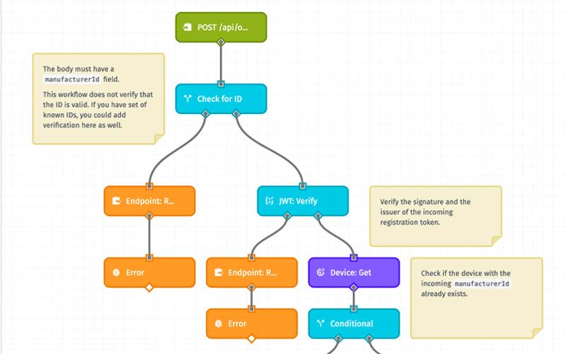 Losant Workflow Screenshot