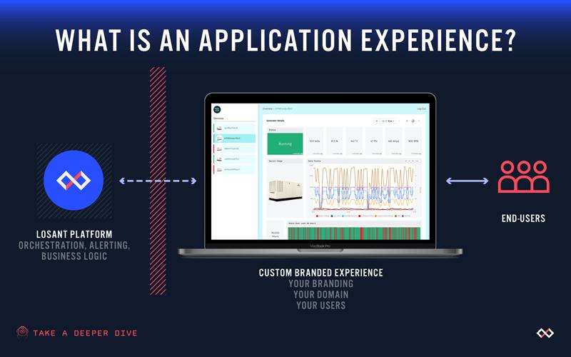 Application Experiences Flow
