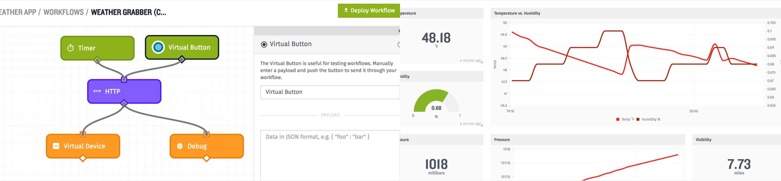 Losant IoT platform Workflows