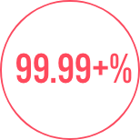 Stats-99.99%