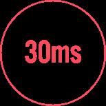 Stats-30ms
