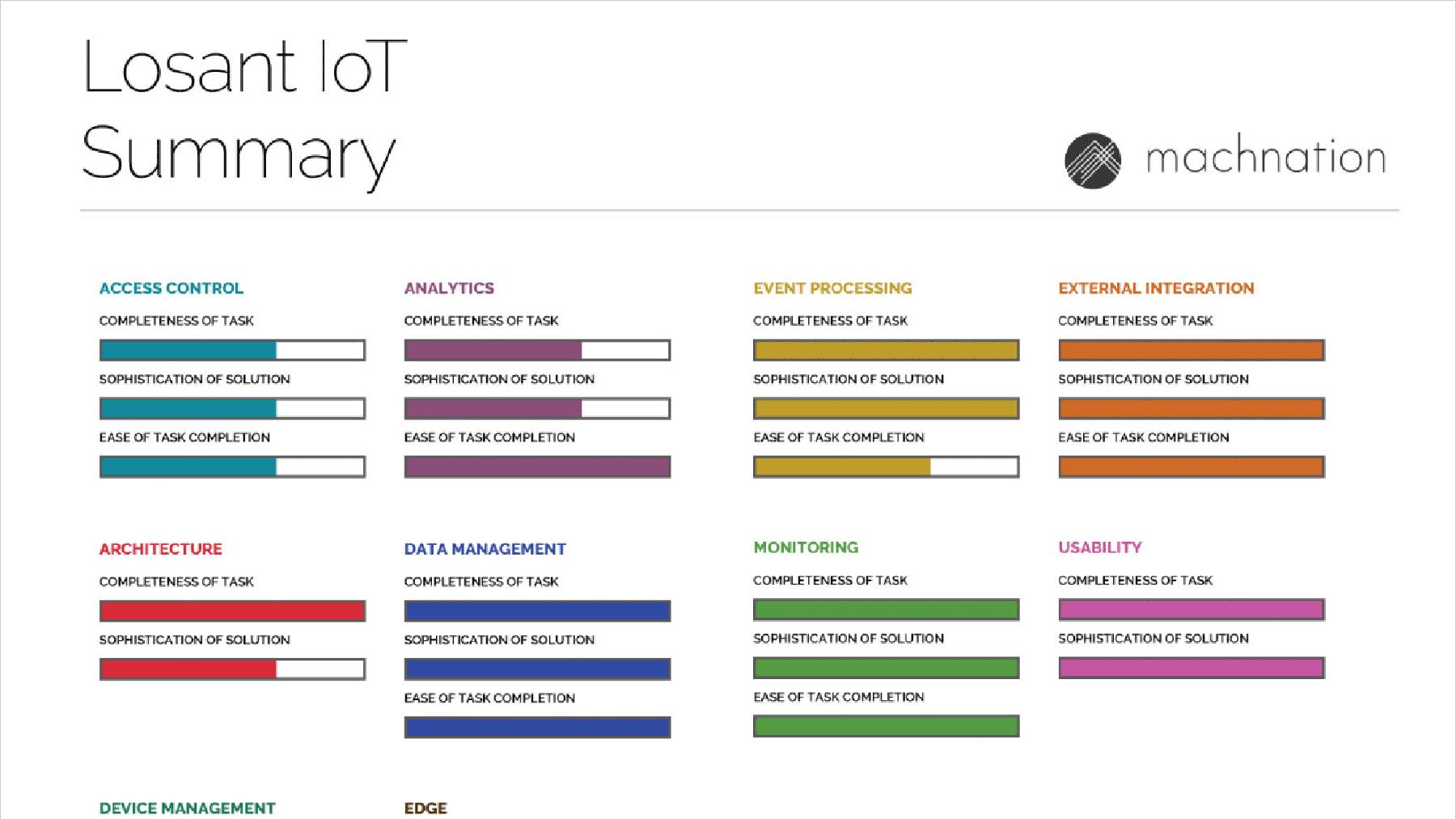 machnation-summary-iot