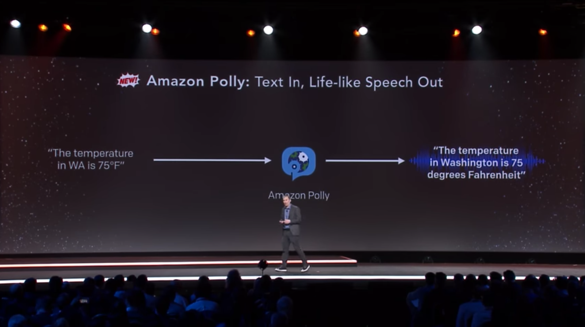 amazon-polly.png